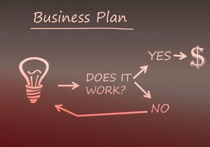 entrepreneur-skills